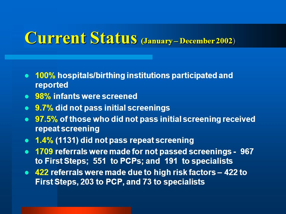 Current Status (January – December 2002) 100% hospitals/birthing institutions participated and reported 98% infants were screened 9.7% did not pass in