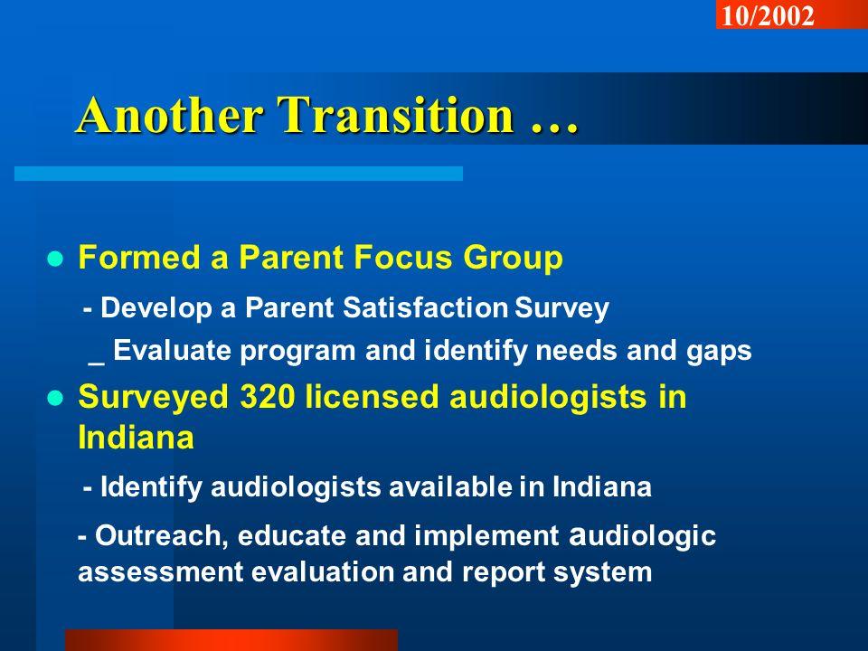 Another Transition … Formed a Parent Focus Group - Develop a Parent Satisfaction Survey _ Evaluate program and identify needs and gaps Surveyed 320 li