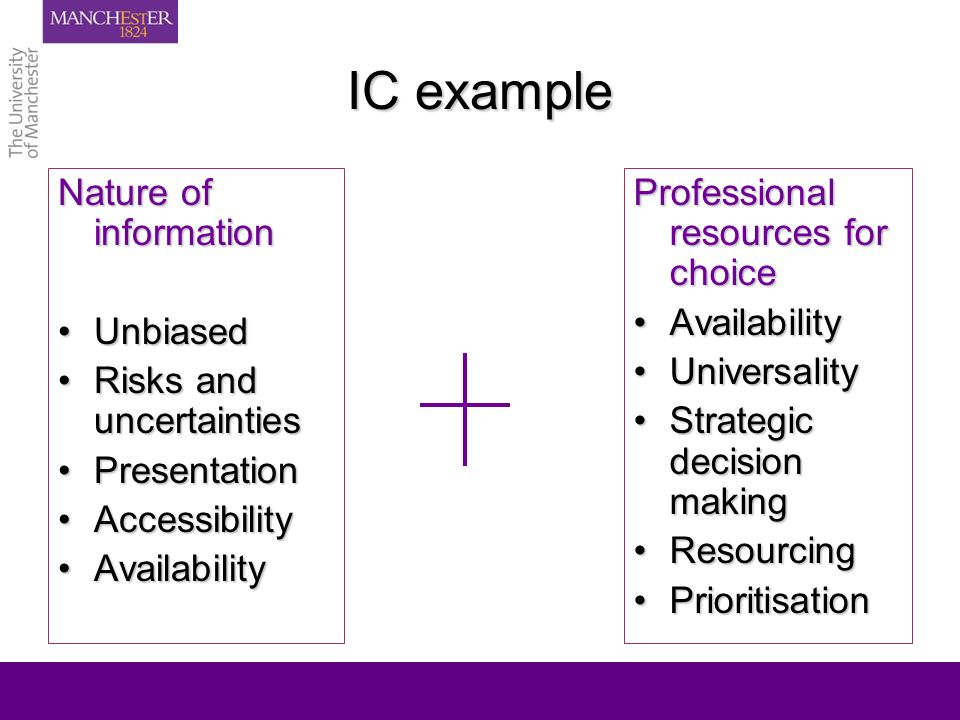 IC example Nature of information UnbiasedUnbiased Risks and uncertaintiesRisks and uncertainties PresentationPresentation AccessibilityAccessibility AvailabilityAvailability Professional resources for choice AvailabilityAvailability UniversalityUniversality Strategic decision makingStrategic decision making ResourcingResourcing PrioritisationPrioritisation
