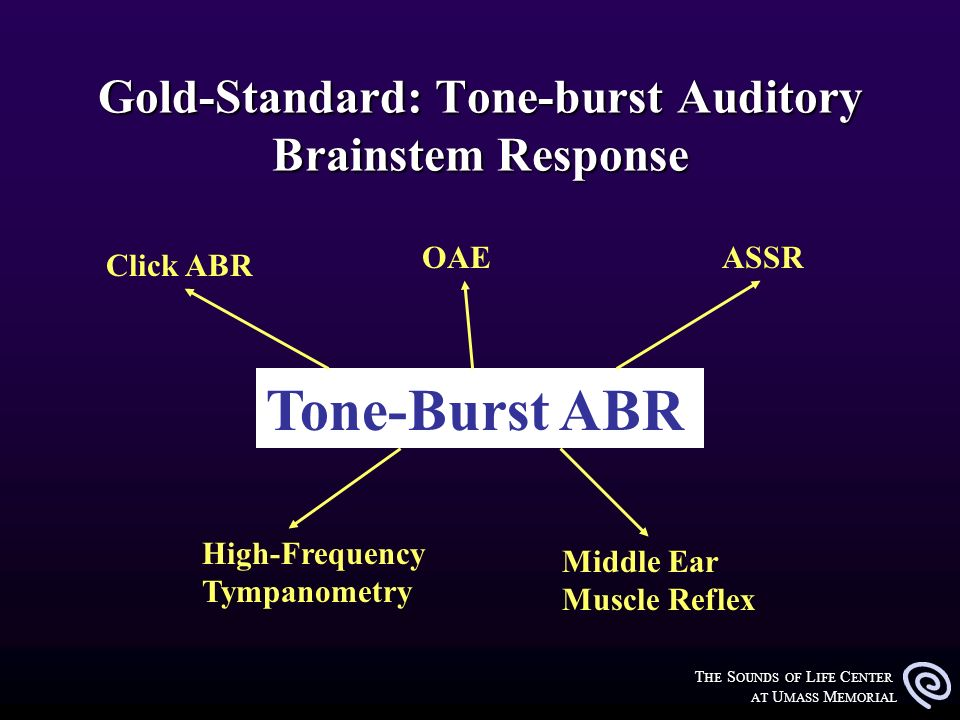 T HE S OUNDS OF L IFE C ENTER AT U MASS M EMORIAL Gold-Standard: Tone-burst Auditory Brainstem Response Tone-Burst ABR Click ABR OAEASSR High-Frequenc