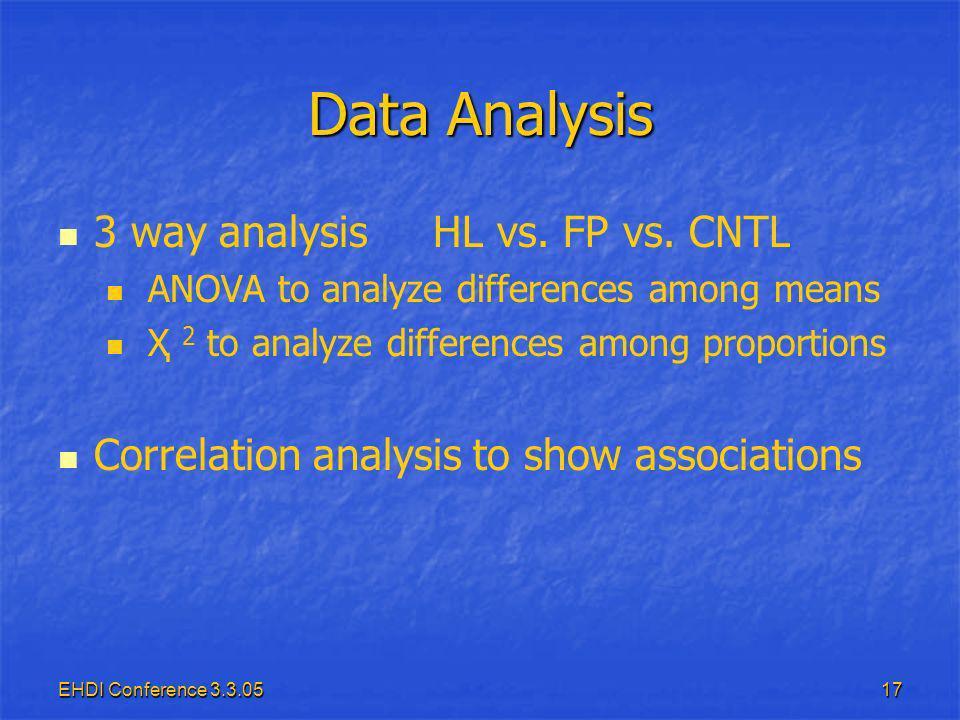 EHDI Conference 3.3.0517 Data Analysis 3 way analysis HL vs.