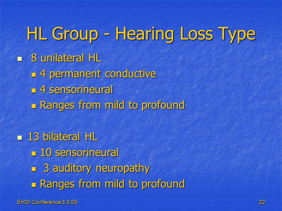 EHDI Conference HL Group - Hearing Loss Type 8 unilateral HL 8 unilateral HL 4 permanent conductive 4 permanent conductive 4 sensorineural 4 sensorineural Ranges from mild to profound Ranges from mild to profound 13 bilateral HL 13 bilateral HL 10 sensorineural 10 sensorineural 3 auditory neuropathy 3 auditory neuropathy Ranges from mild to profound Ranges from mild to profound