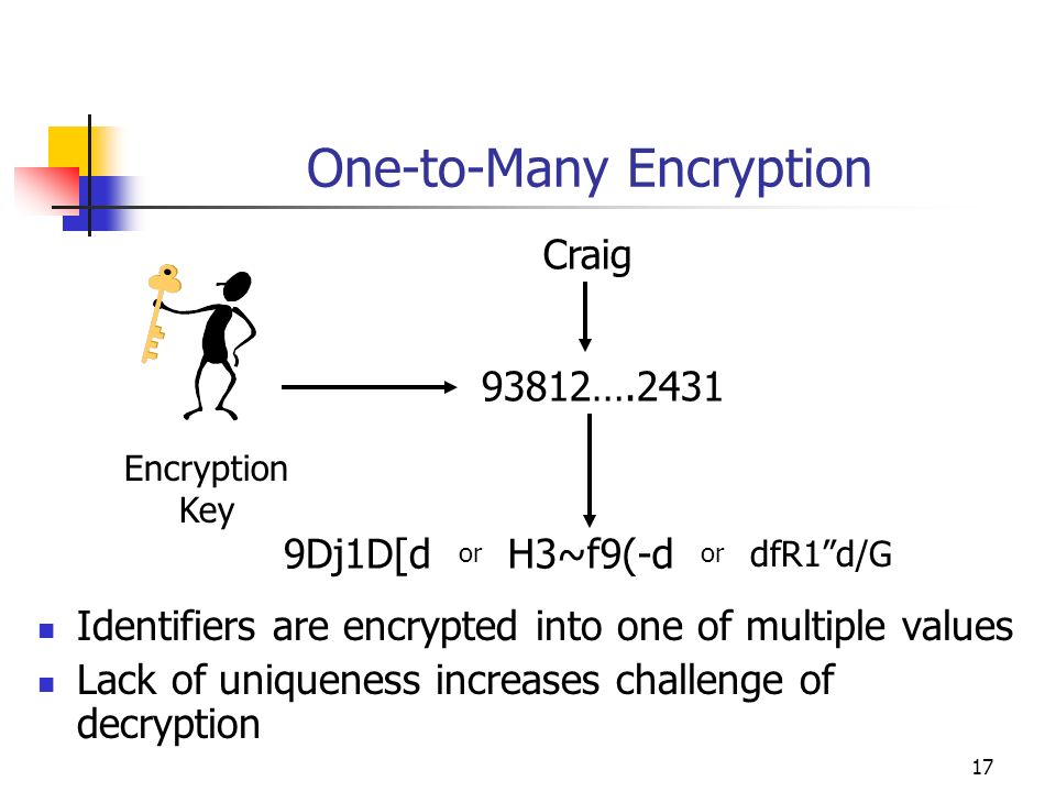 17 One-to-Many Encryption Identifiers are encrypted into one of multiple values Lack of uniqueness increases challenge of decryption Craig 93812….2431
