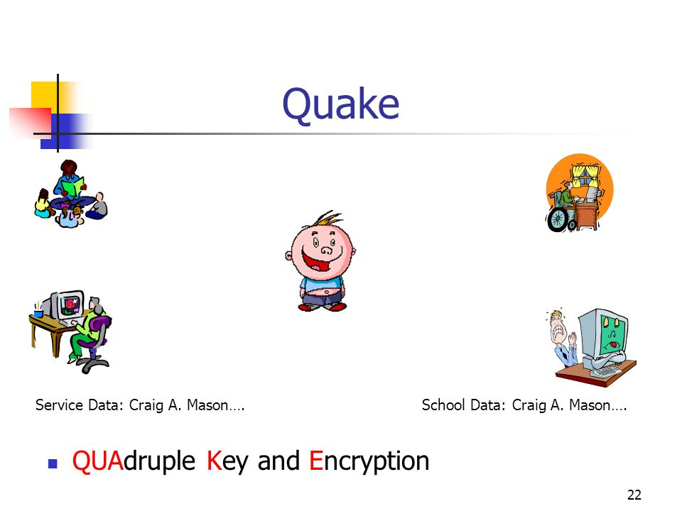 22 Quake QUAdruple Key and Encryption Service Data: Craig A. Mason….School Data: Craig A. Mason….