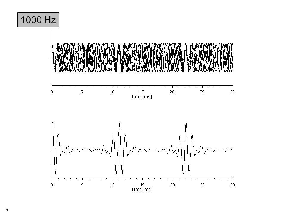 10 Frequency [Hz] 05001000 Amplitude [dB arb] 0 10 20 30 40 500 Hz 500 7cos