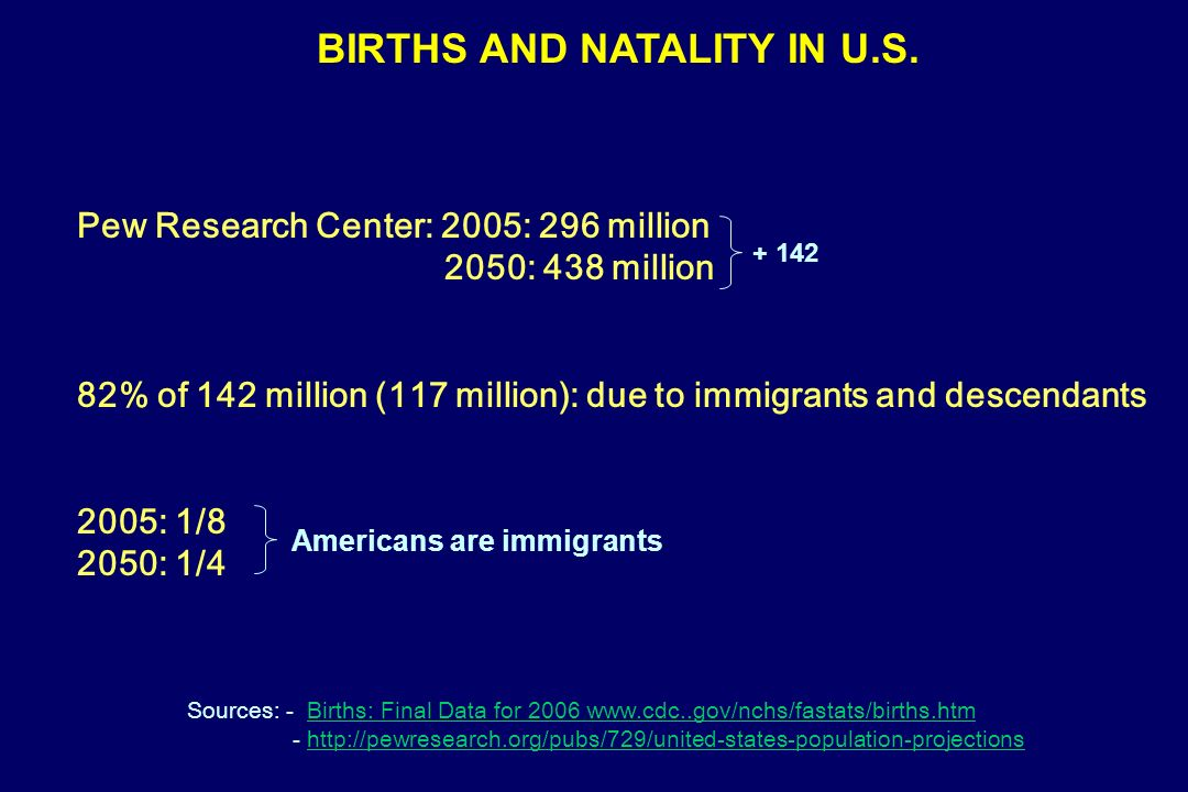 BIRTHS AND NATALITY IN U.S.