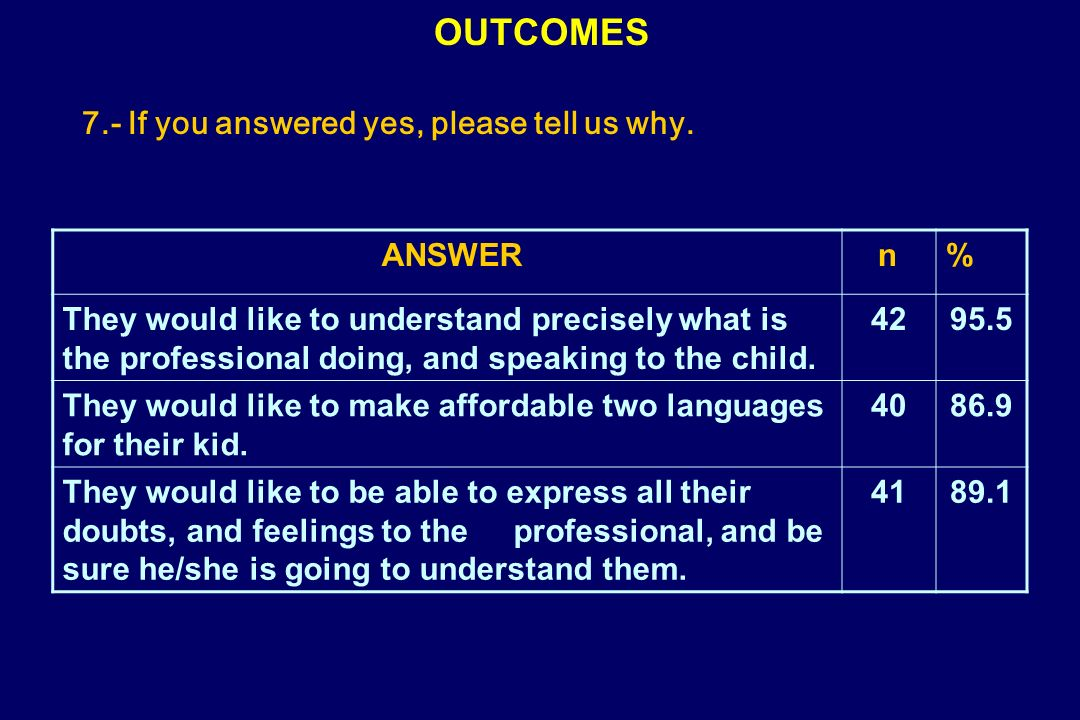 OUTCOMES 7.- If you answered yes, please tell us why.