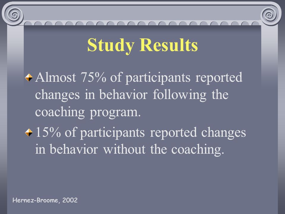 Study Results Almost 75% of participants reported changes in behavior following the coaching program.
