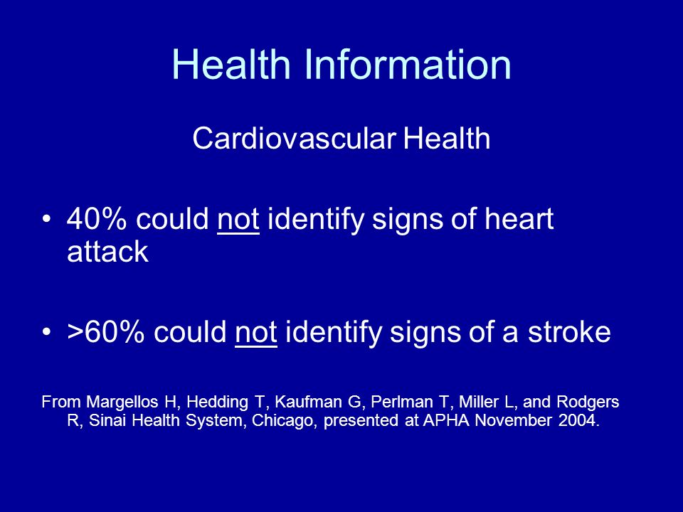 Health Information Cardiovascular Health 40% could not identify signs of heart attack >60% could not identify signs of a stroke From Margellos H, Hedding T, Kaufman G, Perlman T, Miller L, and Rodgers R, Sinai Health System, Chicago, presented at APHA November 2004.