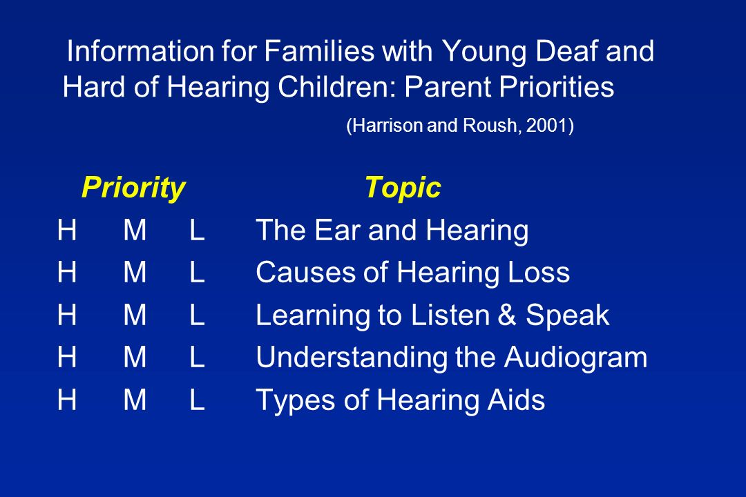 Information for Families with Young Deaf and Hard of Hearing Children: Parent Priorities (Harrison and Roush, 2001) Priority Topic HML The Ear and Hearing HML Causes of Hearing Loss HML Learning to Listen & Speak HML Understanding the Audiogram HML Types of Hearing Aids