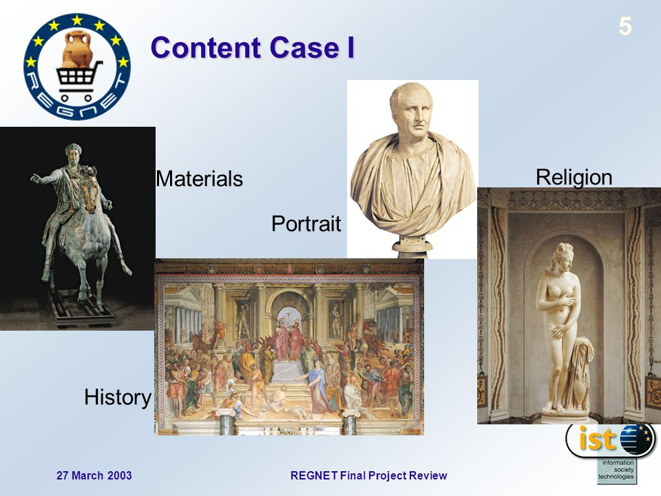 5 27 March 2003REGNET Final Project Review Materials Portrait History Religion Content Case I
