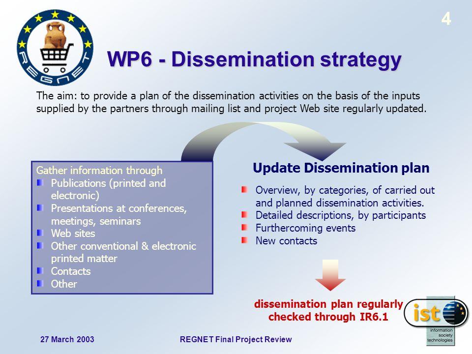 27 March 2003REGNET Final Project Review 5 Disseminationactivities