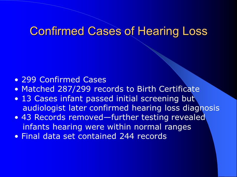 Confirmed Cases of Hearing Loss 299 Confirmed Cases Matched 287/299 records to Birth Certificate 13 Cases infant passed initial screening but audiologist later confirmed hearing loss diagnosis 43 Records removedfurther testing revealed infants hearing were within normal ranges Final data set contained 244 records