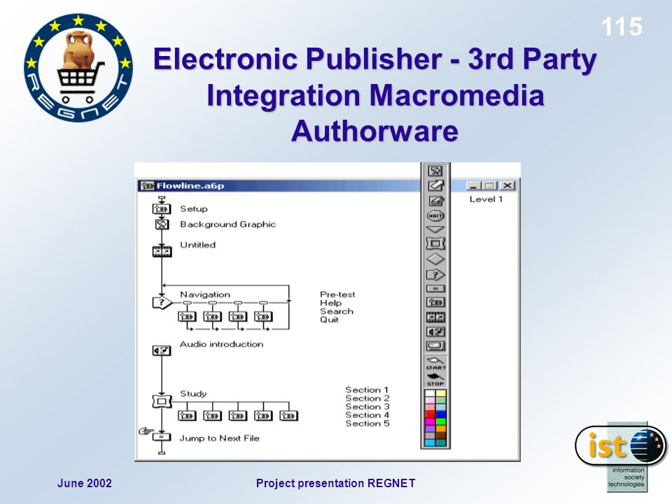 June 2002Project presentation REGNET 115 Electronic Publisher - 3rd Party Integration Macromedia Authorware
