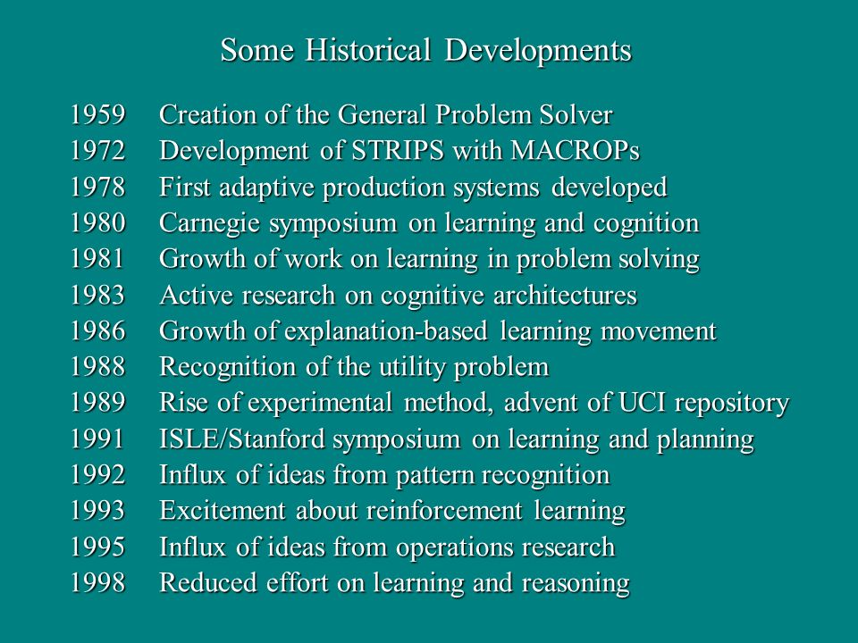 Some Historical Developments Some Historical Developments 1959Creation of the General Problem Solver 1972Development of STRIPS with MACROPs 1978First adaptive production systems developed 1980Carnegie symposium on learning and cognition 1981Growth of work on learning in problem solving 1983Active research on cognitive architectures 1986Growth of explanation-based learning movement 1988Recognition of the utility problem 1989Rise of experimental method, advent of UCI repository 1991ISLE/Stanford symposium on learning and planning 1992Influx of ideas from pattern recognition 1993Excitement about reinforcement learning 1995Influx of ideas from operations research 1998Reduced effort on learning and reasoning