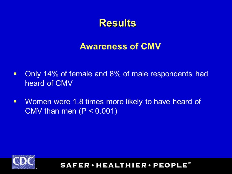 TM Results Only 14% of female and 8% of male respondents had heard of CMV Women were 1.8 times more likely to have heard of CMV than men (P < 0.001) Awareness of CMV