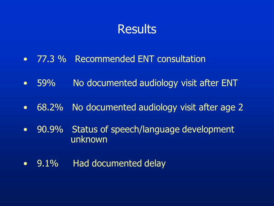 Results 77.3 % Recommended ENT consultation 59% No documented audiology visit after ENT 68.2% No documented audiology visit after age 2 90.9% Status of speech/language development unknown 9.1% Had documented delay