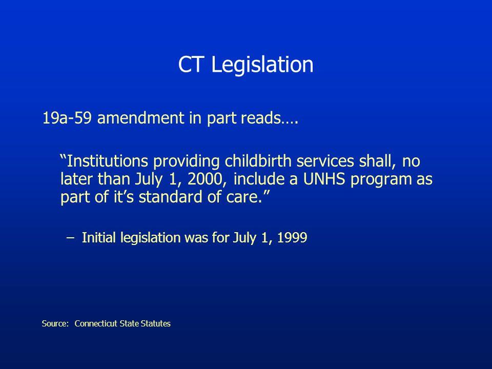 CT Legislation 19a-59 amendment in part reads….