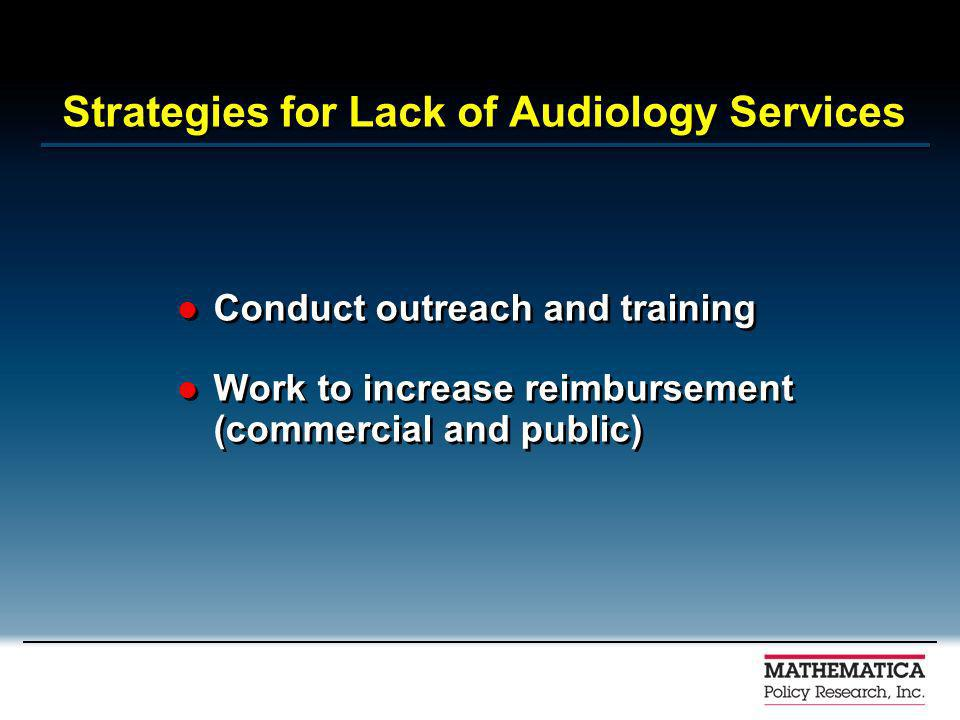 Strategies for Lack of Audiology Services Conduct outreach and training Work to increase reimbursement (commercial and public) Conduct outreach and training Work to increase reimbursement (commercial and public)