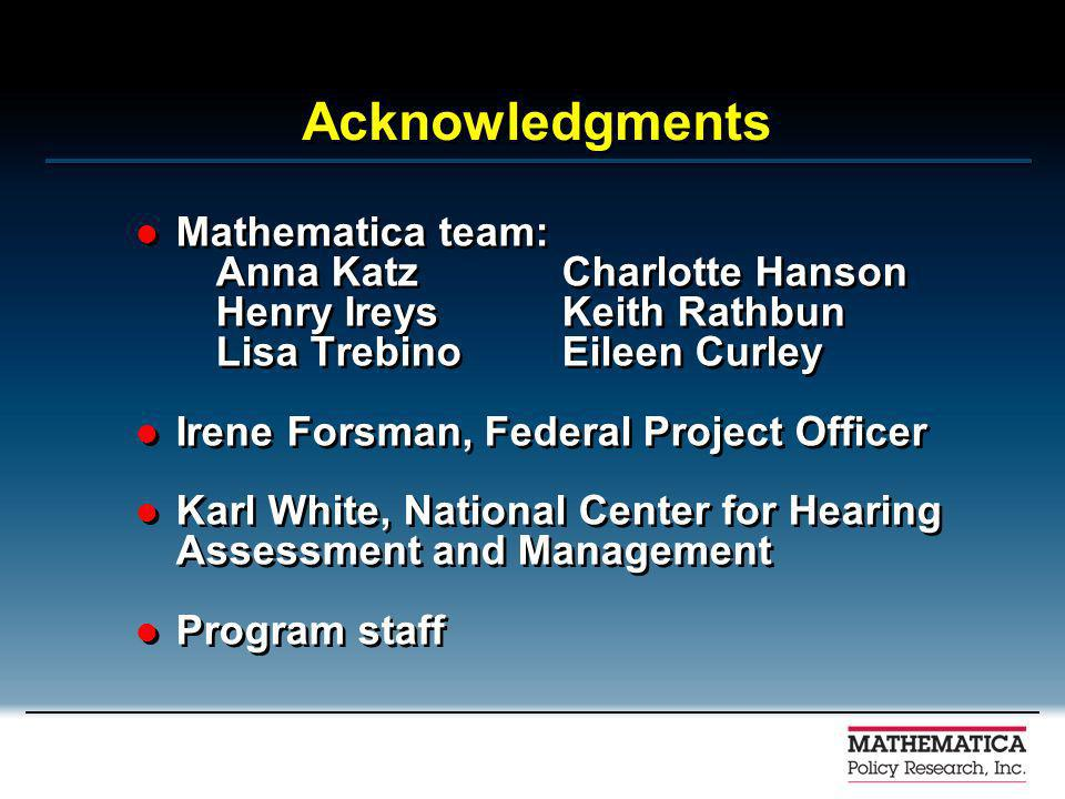 Acknowledgments Mathematica team: Anna KatzCharlotte Hanson Henry IreysKeith Rathbun Lisa TrebinoEileen Curley Irene Forsman, Federal Project Officer Karl White, National Center for Hearing Assessment and Management Program staff Mathematica team: Anna KatzCharlotte Hanson Henry IreysKeith Rathbun Lisa TrebinoEileen Curley Irene Forsman, Federal Project Officer Karl White, National Center for Hearing Assessment and Management Program staff