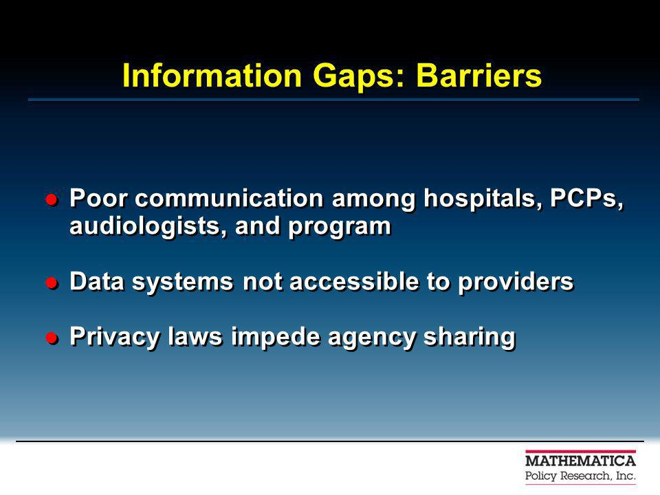 Information Gaps: Barriers Poor communication among hospitals, PCPs, audiologists, and program Data systems not accessible to providers Privacy laws impede agency sharing Poor communication among hospitals, PCPs, audiologists, and program Data systems not accessible to providers Privacy laws impede agency sharing
