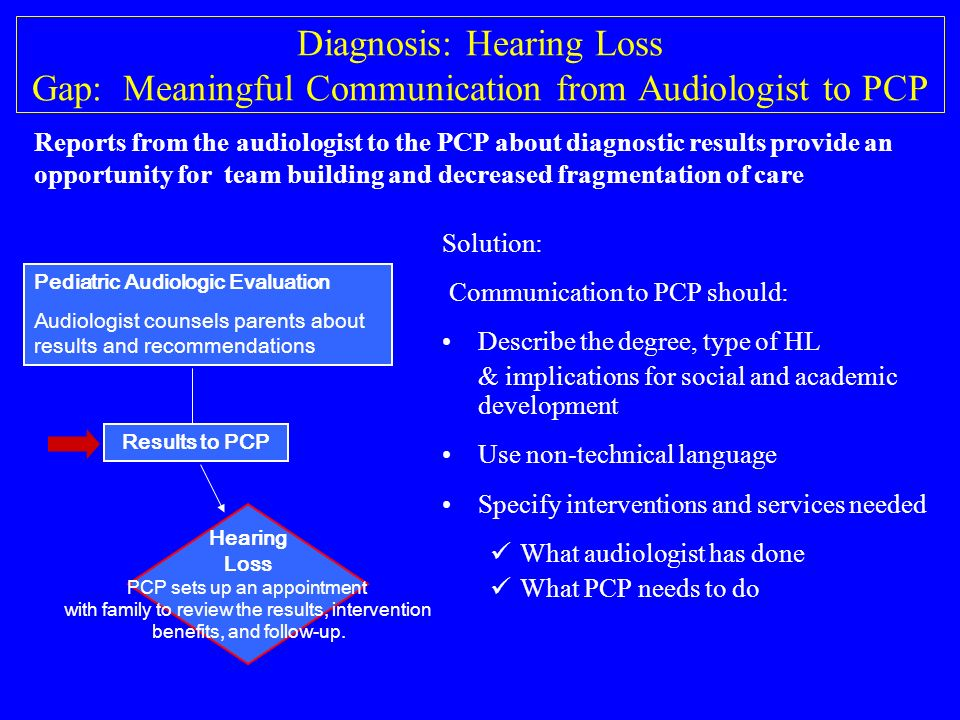 Pediatric Audiologic Evaluation Audiologist counsels parents about results and recommendations Hearing Loss PCP sets up an appointment with family to