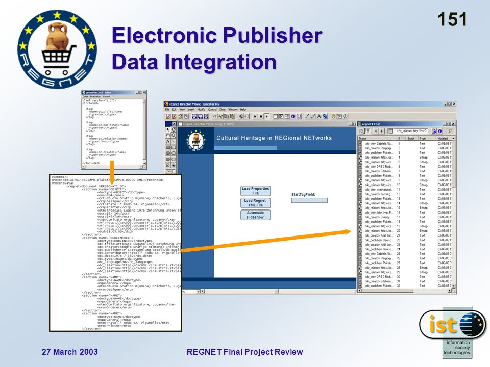 27 March 2003REGNET Final Project Review 151 Electronic Publisher Data Integration