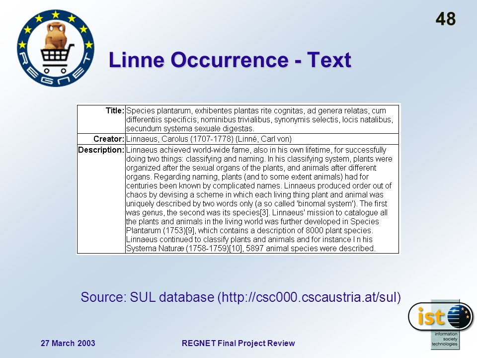27 March 2003REGNET Final Project Review 48 Linne Occurrence - Text Source: SUL database (http://csc000.cscaustria.at/sul)