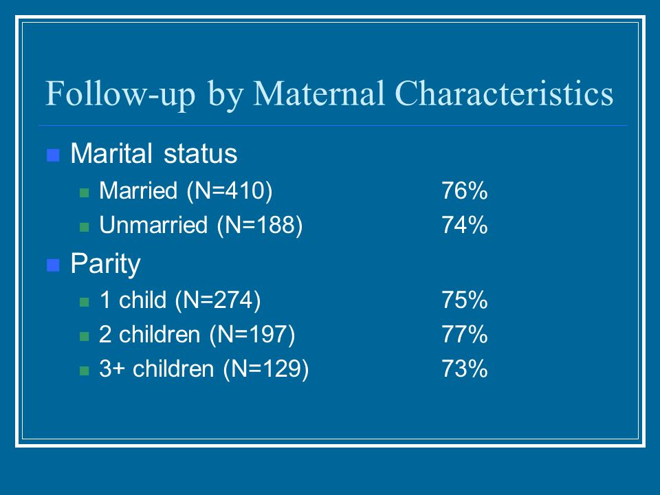 Follow-up by Maternal Characteristics Marital status Married (N=410)76% Unmarried (N=188)74% Parity 1 child (N=274)75% 2 children (N=197)77% 3+ childr