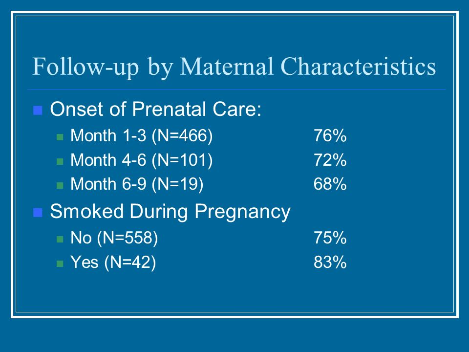Follow-up by Maternal Characteristics Onset of Prenatal Care: Month 1-3 (N=466) 76% Month 4-6 (N=101)72% Month 6-9 (N=19)68% Smoked During Pregnancy N