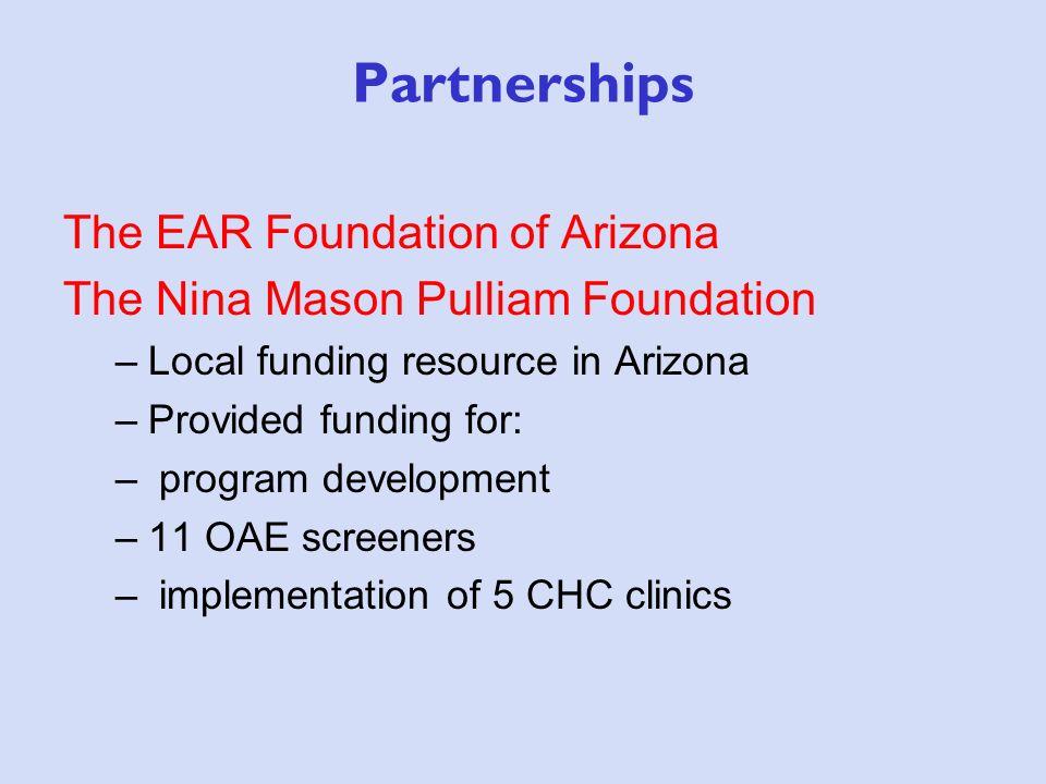 Partnerships The EAR Foundation of Arizona The Nina Mason Pulliam Foundation –Local funding resource in Arizona –Provided funding for: – program development –11 OAE screeners – implementation of 5 CHC clinics