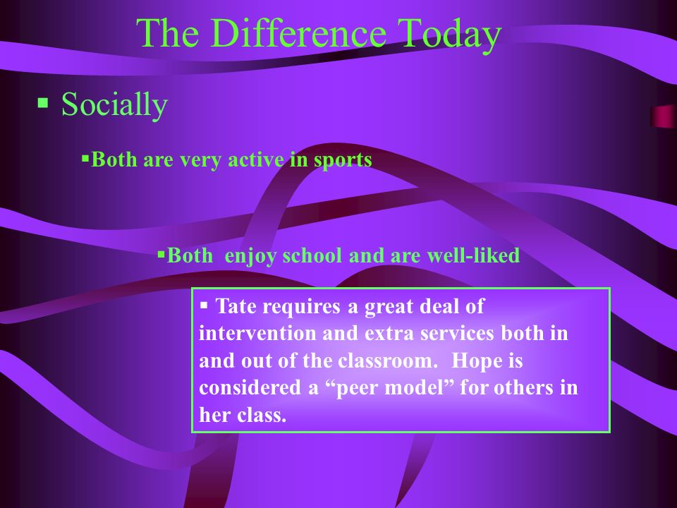 The Difference Today Socially Both are very active in sports Both enjoy school and are well-liked Tate requires a great deal of intervention and extra services both in and out of the classroom.