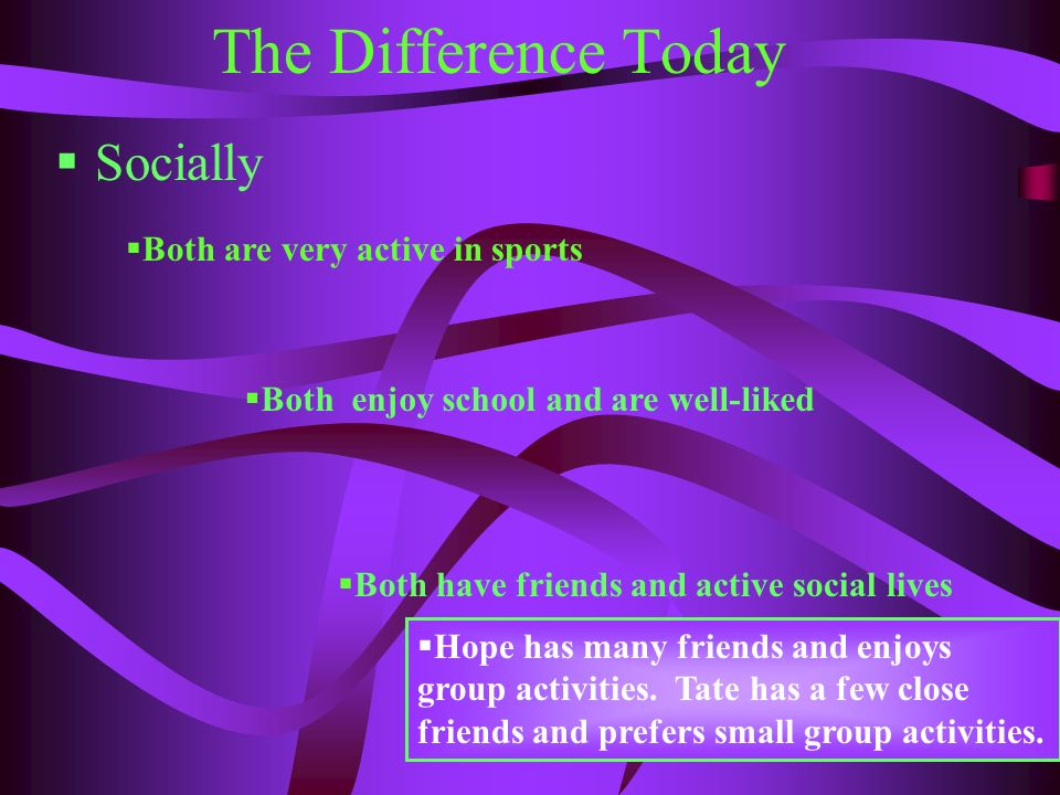 The Difference Today Socially Both are very active in sports Both enjoy school and are well-liked Both have friends and active social lives Hope has many friends and enjoys group activities.