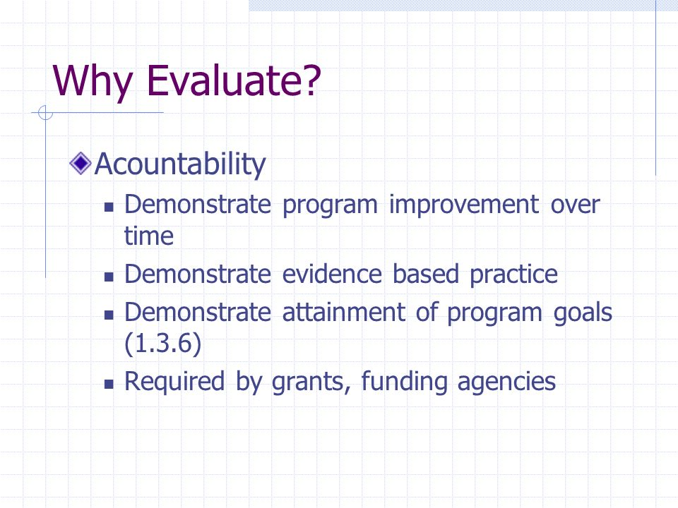 Regular and continuous evaluation Identifies areas to work on for improvement.