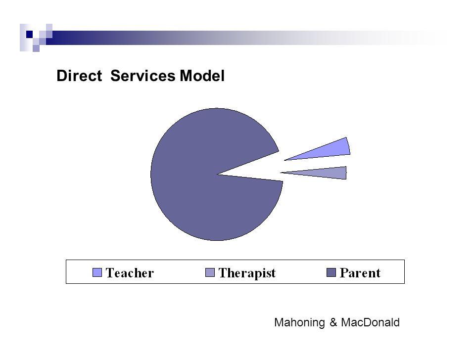 Mahoning & MacDonald Direct Services Model