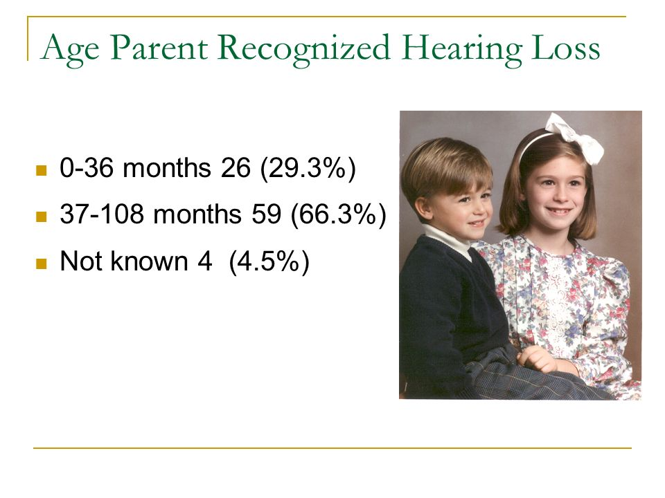 Age Parent Recognized Hearing Loss 0-36 months 26 (29.3%) 37-108 months 59 (66.3%) Not known 4 (4.5%)