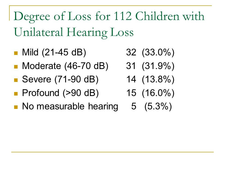 Degree of Loss for 112 Children with Unilateral Hearing Loss Mild (21-45 dB)32 (33.0%) Moderate (46-70 dB)31 (31.9%) Severe (71-90 dB)14 (13.8%) Profo