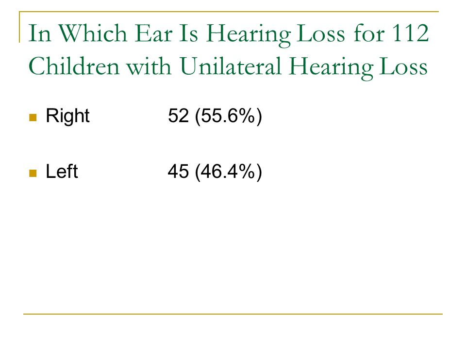 In Which Ear Is Hearing Loss for 112 Children with Unilateral Hearing Loss Right52 (55.6%) Left45 (46.4%)