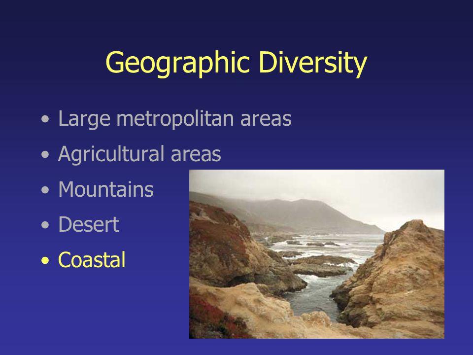 Geographic Diversity Large metropolitan areas Agricultural areas Mountains Desert Coastal