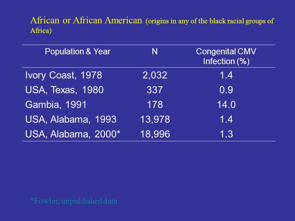 Population & YearNCongenital CMV Infection (%) Ivory Coast, 19782,0321.4 USA, Texas, 19803370.9 Gambia, 199117814.0 USA, Alabama, 199313,9781.4 USA, A