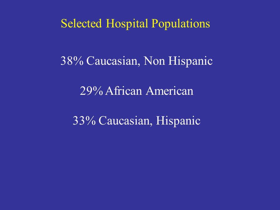 38% Caucasian, Non Hispanic 29% African American 33% Caucasian, Hispanic Selected Hospital Populations