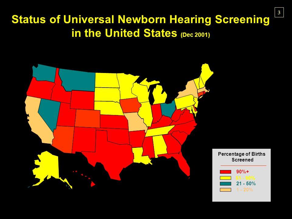 Status of Universal Newborn Hearing Screening in the United States (Dec 2001).