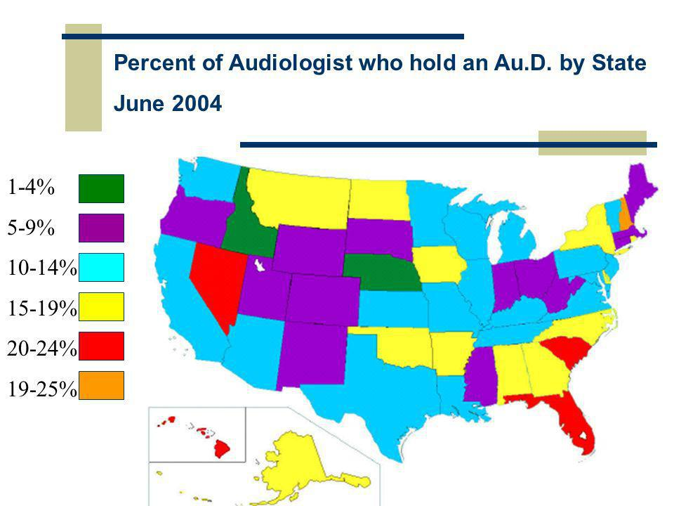 Percent of Audiologist who hold an Au.D. by State June 2004 1-4% 5-9% 10-14% 15-19% 20-24% 19-25%