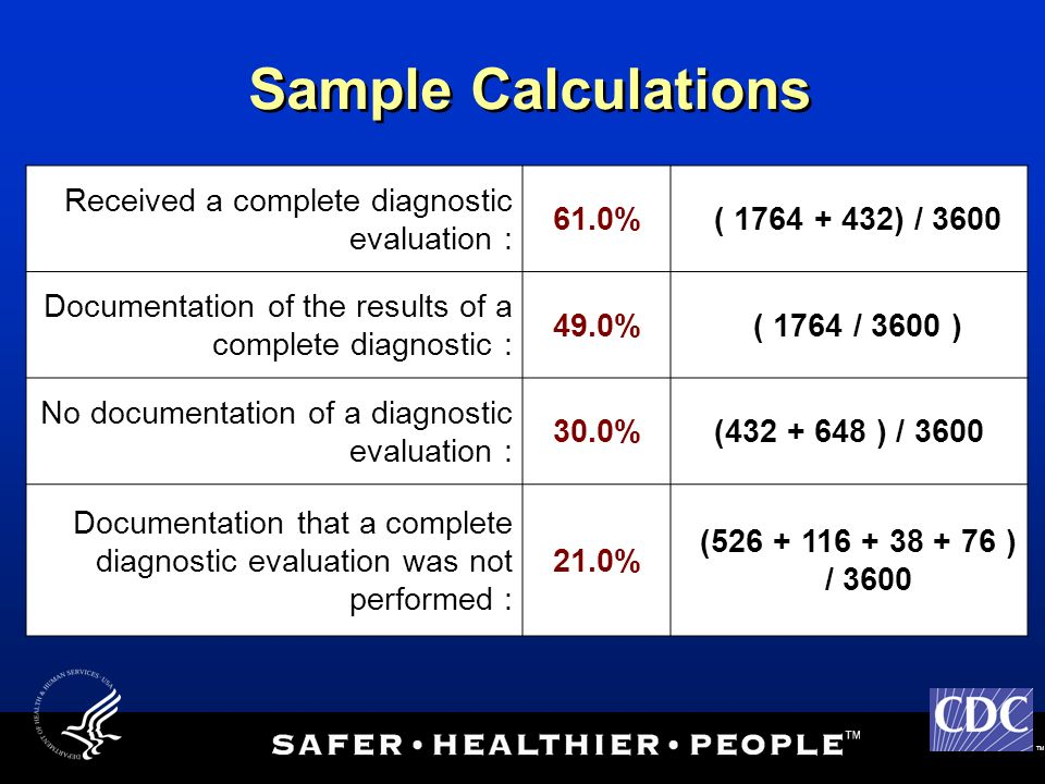 TM Sample Calculations Received a complete diagnostic evaluation : 61.0% ( 1764 + 432) / 3600 Documentation of the results of a complete diagnostic :