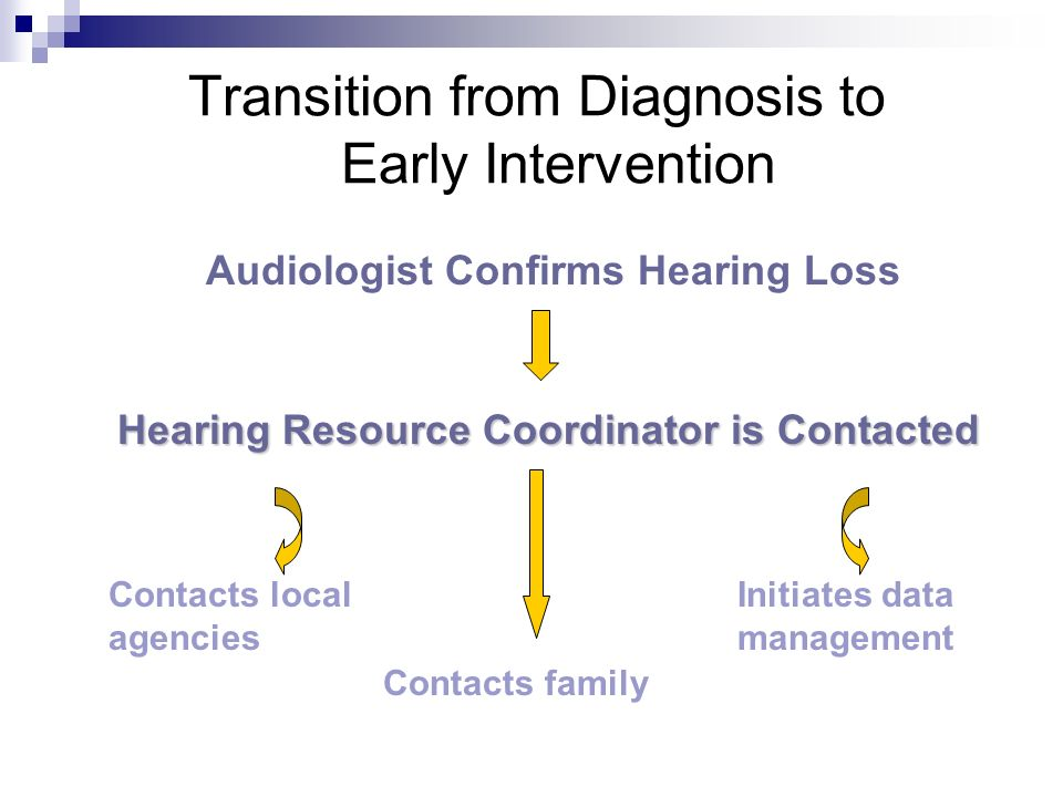 Transition from Diagnosis to Early Intervention Audiologist Confirms Hearing Loss Hearing Resource Coordinator is Contacted Contacts family Initiates data management Contacts local agencies