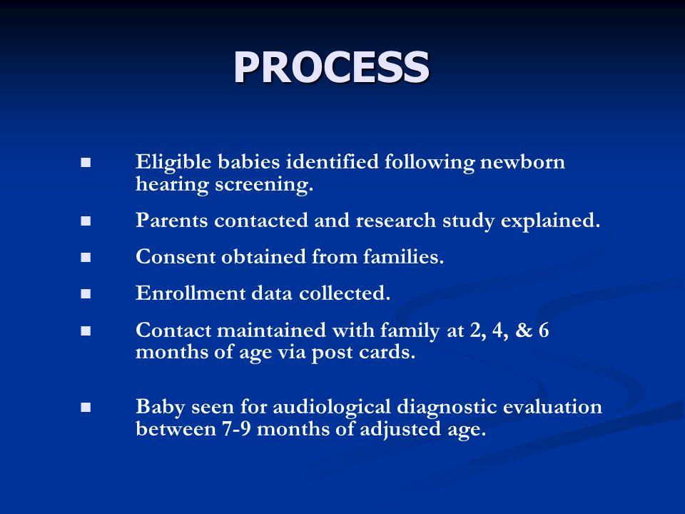 PROCESS Eligible babies identified following newborn hearing screening.