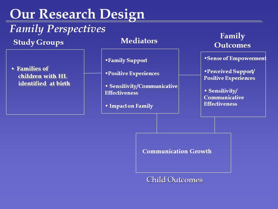 1.Family Support Scale (Dunst et al) 2. Family Resource Scale (Dunst & Leet) 3.
