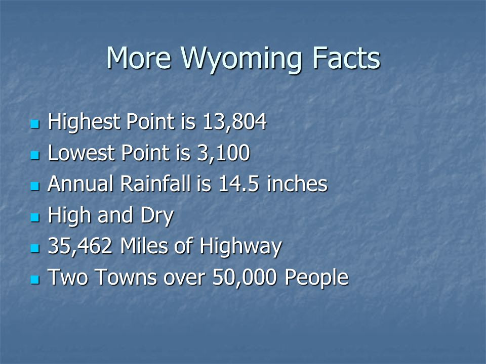 More Wyoming Facts Highest Point is 13,804 Highest Point is 13,804 Lowest Point is 3,100 Lowest Point is 3,100 Annual Rainfall is 14.5 inches Annual R