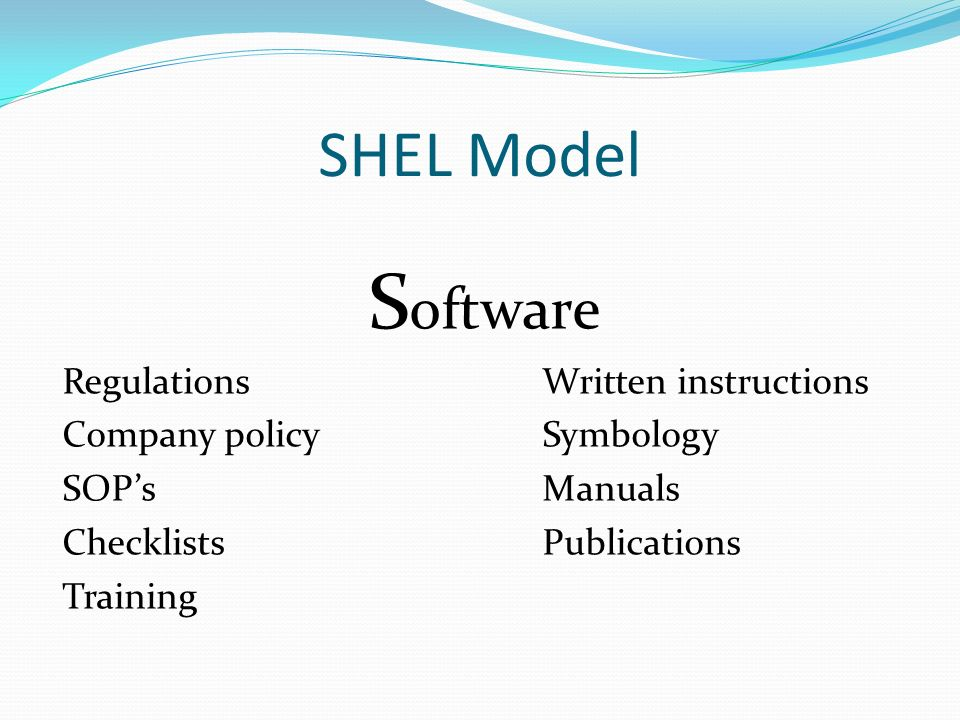 SHEL Model S oftware RegulationsWritten instructions Company policySymbology SOPsManuals ChecklistsPublications Training