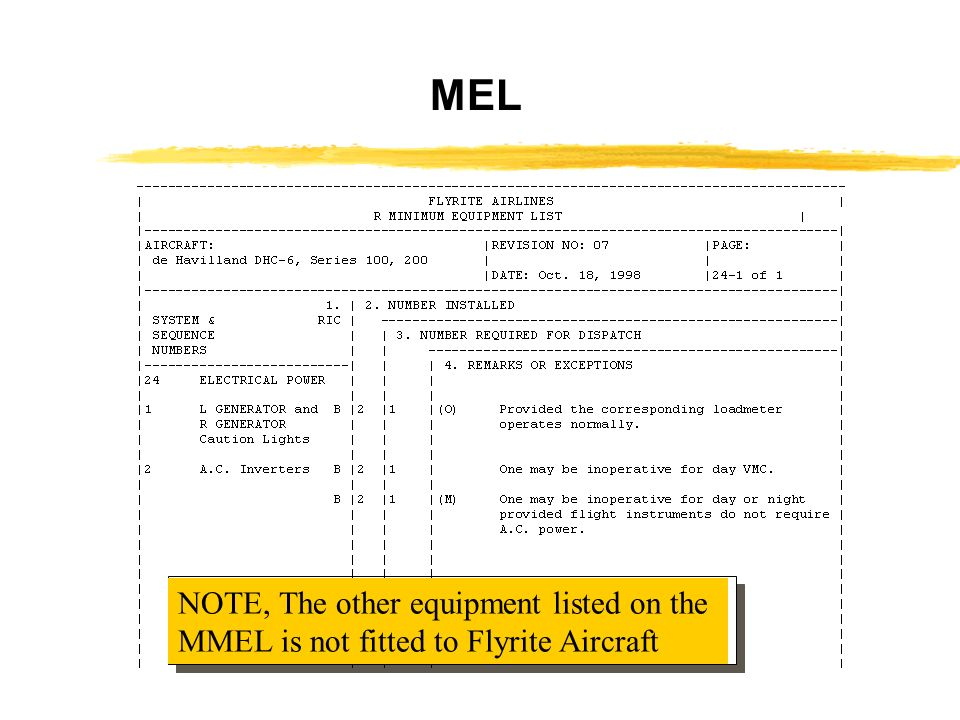 MEL NOTE, The other equipment listed on the MMEL is not fitted to Flyrite Aircraft